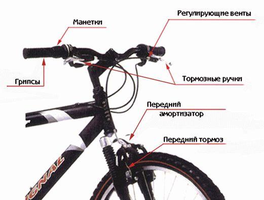 Как сделать горный велосипед скоростным